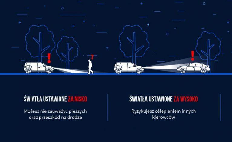 Skontroluj światła w samochodzie – za darmo