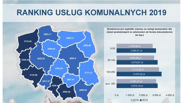 Częstochowa w rankingu wydatków na usługi komunalne