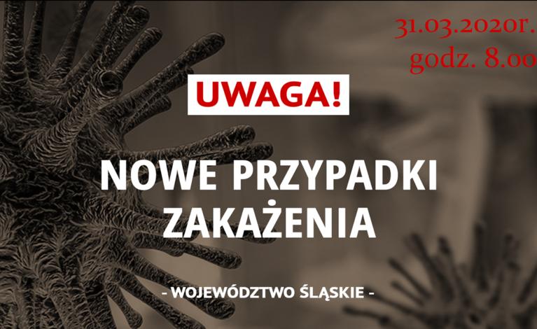 27 nowych zakażeń w województwie śląskim
