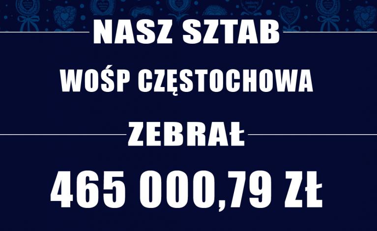 Wolontariusze zebrali ponad 450 tysięcy!